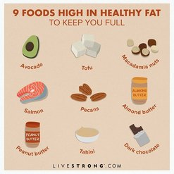 illustration of foods high in healthy fat