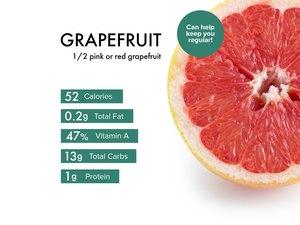 Custom graphic showing grapefruit nutrition.