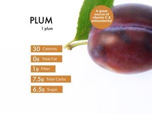 Custom graphic showing plum nutrition.