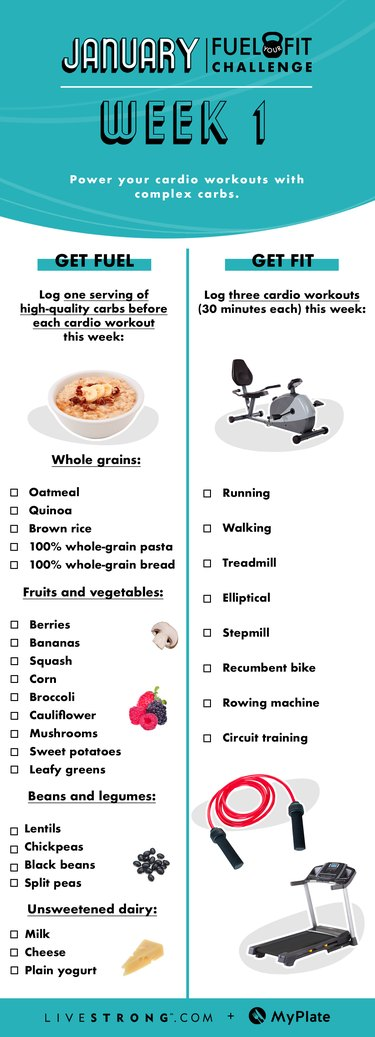 checklist of food and fitness options for week 1 of the January Fuel-Your-Fit Challenge