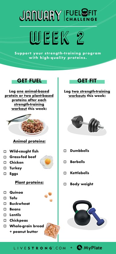 checklist of food and fitness options for week 2 of the January Fuel-Your-Fit Challenge