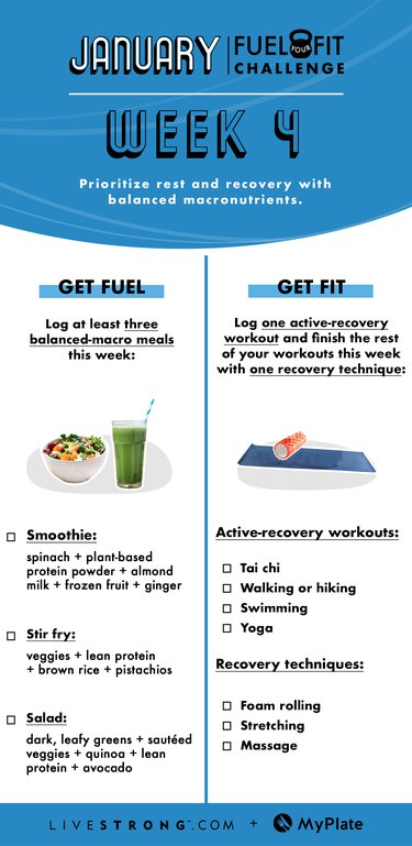checklist of food and fitness options for week 4 of the January Fuel-Your-Fit Challenge
