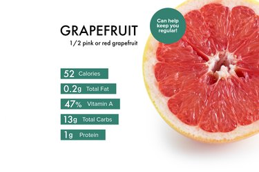 Custom graphic showing grapefruit nutrition.