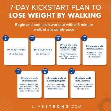 Walking plan to lose weight