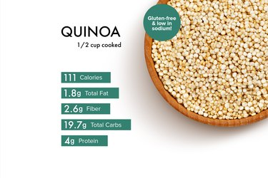 Quinoa nutrition facts reveal the seed is packed with nutrients such as fiber and protein.
