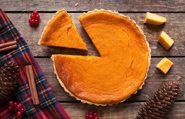 The Best Paleo Pumpkin Pie Baking Recipes That Don't Require Baking Soda, Baking Powder or Yeast