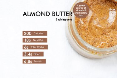 Custom graphic showing almond butter nutrition.