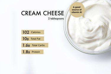 Custom graphic showing cream cheese nutrition.