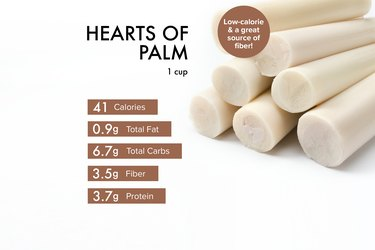 Custom graphic showing heart of palm nutrition.