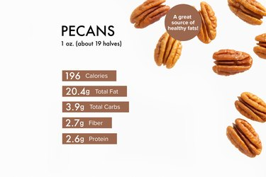 Custom graphic showing pecan nutrition.