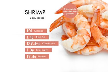 Custom graphic showing shrimp nutrition.