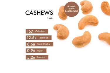 Custom graphic showing cashew nutrition.