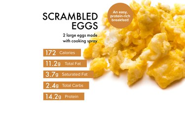 Custom graphic showing scrambled eggs nutrition.
