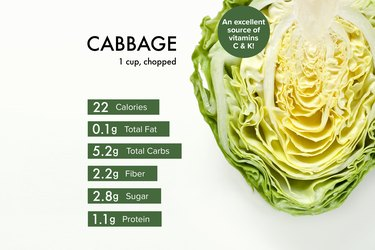 Custom graphic showing cabbage nutrition.