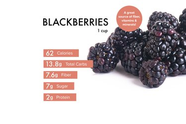 Custom graphic showing blackberries nutrition.