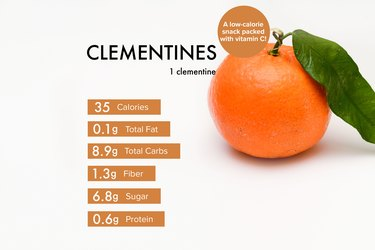 Custom graphic showing Clementine nutrition.