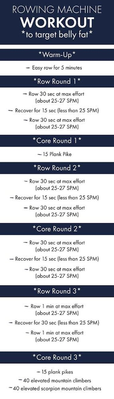Rowing machine workout to lose belly fat