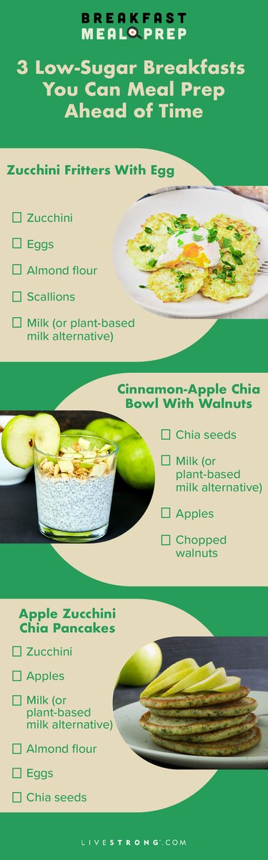 pin of low sugar breakfast recipes to meal prep
