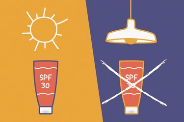 Illustration depicting not wearing sunscreen indoors with sun and overhead lamp over SPF 30 bottle