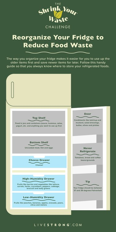 graphic showing fridge and how to organize drawers and shelves to reduce food waste