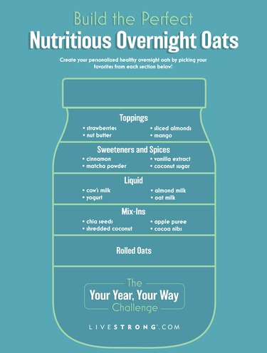infographic showing formula for how to make overnight oats on teal background