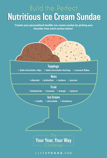 infographic showing formula for how to make healthy ice cream sundae on teal background