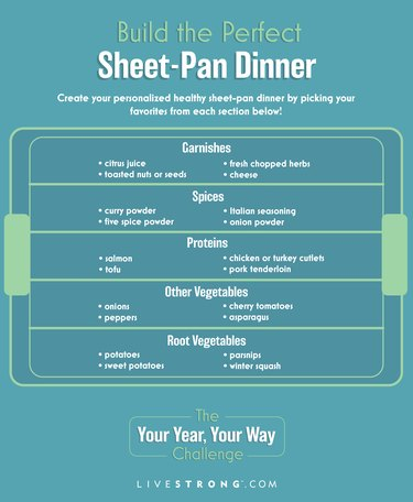 infographic showing formula for how to make a sheet pan dinner on teal background