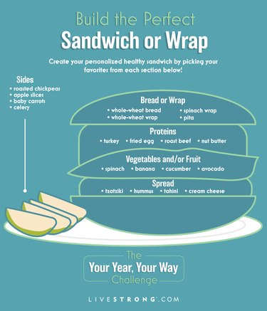 infographic showing formula for how to make a healthy sandwich or wrap on teal background
