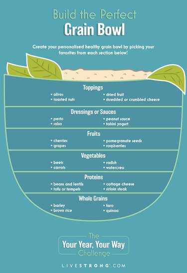 infographic showing formula for how to make a grain bowl on teal background with leafy greens