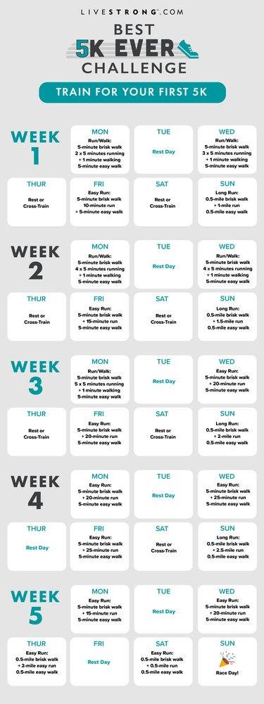 best 5K ever challenge beginner 5K training plan schedule
