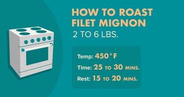 How to Roast Filet Mignon infographic