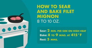 How to Sear and Bake Filet Mignon infographic