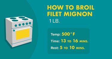 How to Broil Filet Mignon infographic