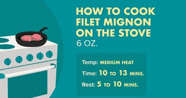 How to Cook Filet Mignon on the Stovetop infographic
