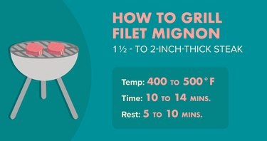 How to Grill Filet Mignon infographic