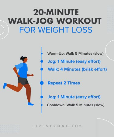 20-minute walk-jog workout graphic