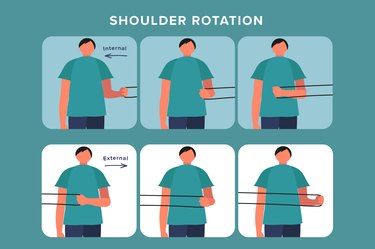 illustration of a person doing banded internal and external shoulder rotations