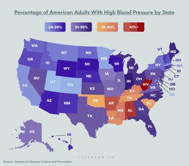 Color coded map showing hypertension statistics by state in the U.S.
