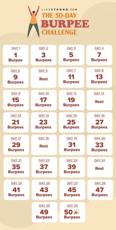 pinterest pin of 30-day burpee challenge calendar graphic