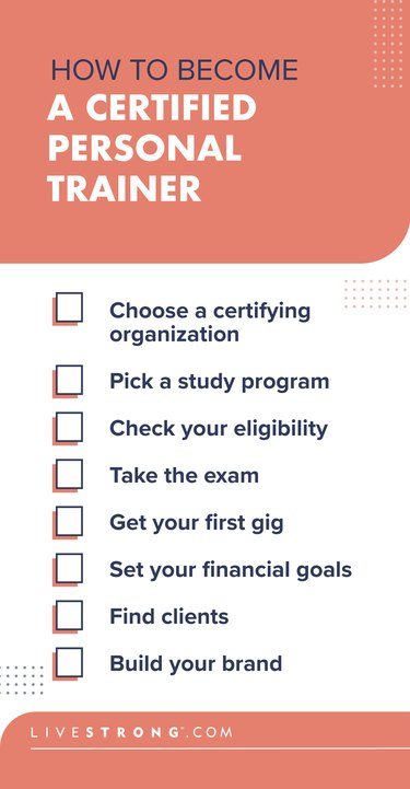 checklist of steps to take to become a certified personal trainer