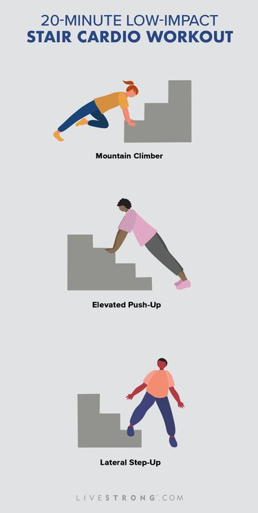 stair cardio workout chart