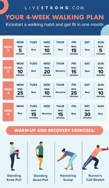 LIVESTRONG.com 4-Week Beginner Walking Program Calendar