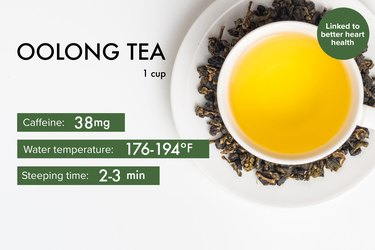 graphic showing caffeine, steeping time and temperature for oolong tea benefits