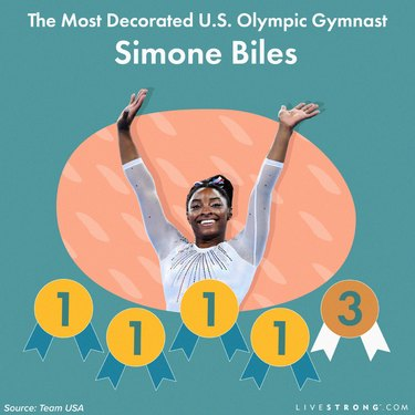 infographic showing most decorated U.S. Olympic gymnast Simone Biles' with her Olympic medal count