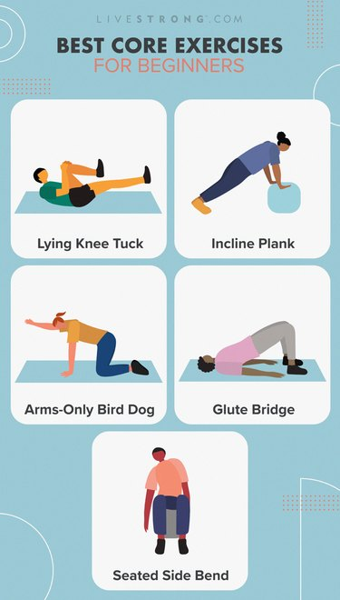 illustrations of people performing 5 of the best core exercises for beginners isolated on a light blue background