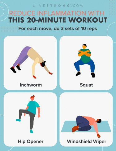 illustration of a four-move body-weight anti-inflammatory workout isolated on a light blue background