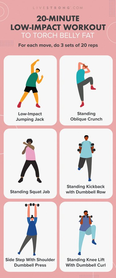 illustration of a low-impact calorie-burning workout
