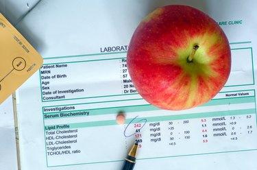 Cholesterol lab test report
