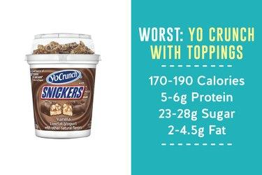 Yo Crunch with toppings