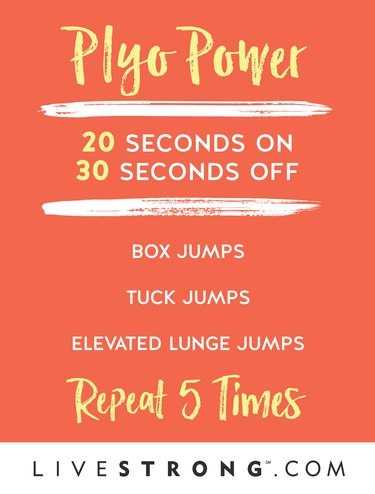 Graphic details Plyo Power HIIT workout to burn calories